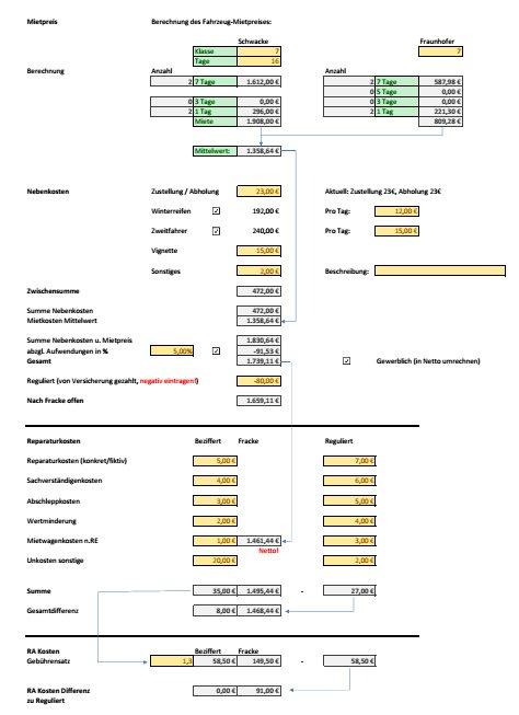 Excel-Liste zur Berechnung von Gebührensätzen